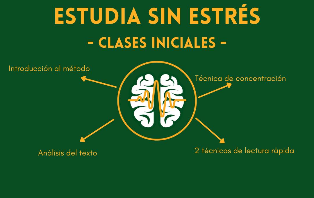 En este momento estás viendo Estudia Sin Estrés – módulos iniciales